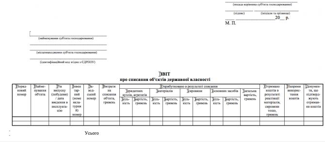 Звіт про списання об'єктів державної власності изображение 1