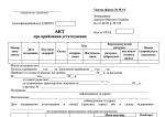 Типова форма № М-15 Акт про приймання устаткування