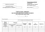Типова форма №М-18 Сигнальна довідка про відхилення фактичного залишку матеріалів від установлених норм запасу