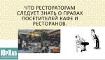 Что рестораторам следует знать о правах посетителей кафе