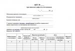 Типова форма № M-17 акт про виявлені дефекти устаткування