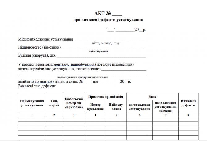 Типова форма № M-17 акт про виявлені дефекти устаткування изображение 1