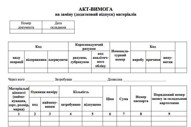 Типова форма № М-10 Акт-вимога на заміну (додатковий відпуск) матеріалів изображение 1