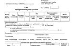 Типова форма № М-15 Акт приймання устаткування