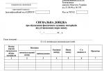 Типова форма № М-18 Сигнальна довідка про відхилення фактичного залишку матеріалів