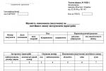 Типова форма № МШ-1 Відомість поповнення (вилучення) на постійного запасу інструментів (пристроїв)