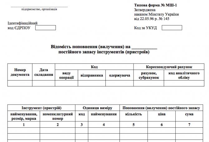 Типова форма № МШ-1 Відомість поповнення (вилучення) на постійного запасу інструментів (пристроїв) изображение 1