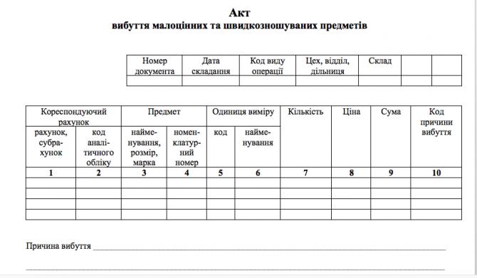 Типова форма № МШ-4 Акт вибуття малоцінних та швидкозношуваних предметів изображение 1