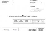 Типова форма № МШ-5 Акт на списання інструментів (пристроїв) та обмін їх на придатні