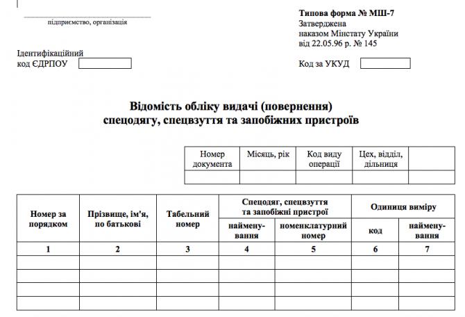 Типова форма № МШ-7 Відомість обліку видачі (повернення) спецодягу, спецвзуття та запобіжних пристроїв изображение 1