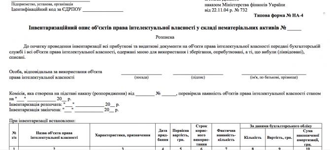 Інвентаризаційний опис об'єктів права інтелектуальної власності у складі нематеріальних активів изображение 1