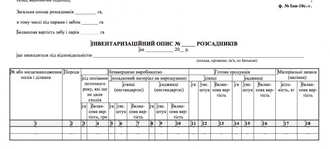 Інвентариний опис основних засобів і нематеріальних активів изображение 1