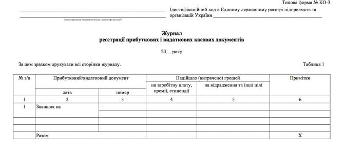 Журнал реєстрації прибуткових і видаткових касових документів изображение 1