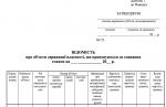 Відомість про об'єкти державної власності, що пропонуються до списання