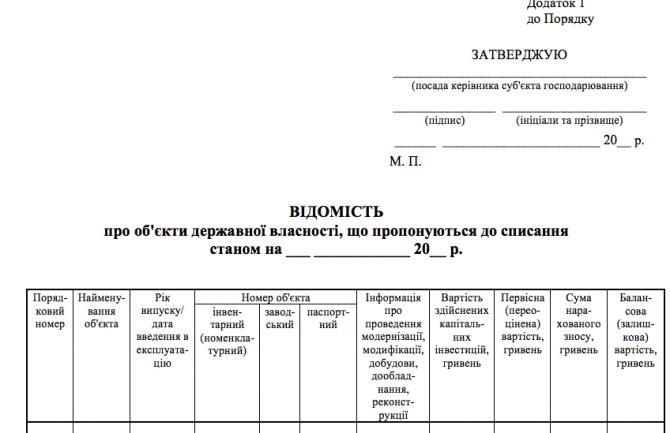 Відомість про об'єкти державної власності, що пропонуються до списання изображение 1