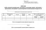 Перелік робіт, ресурсів (матеріальних і трудових) та кошторис