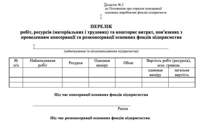 Перелік робіт, ресурсів (матеріальних і трудових) та кошторис изображение 1