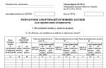 РОЗРАХУНОК АМОРТИЗАЦІЇ ОСНОВНИХ ЗАСОБІВ (для промислових підприємств)